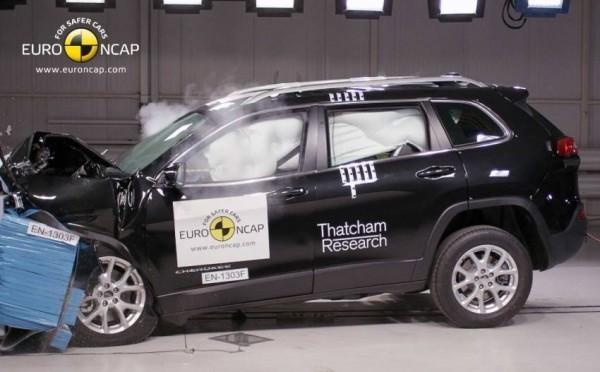 Краш-тесты Jeep Cherokee, Suzuki SX4