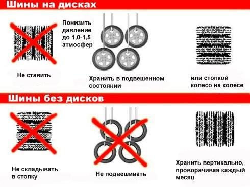 правила хранения резины